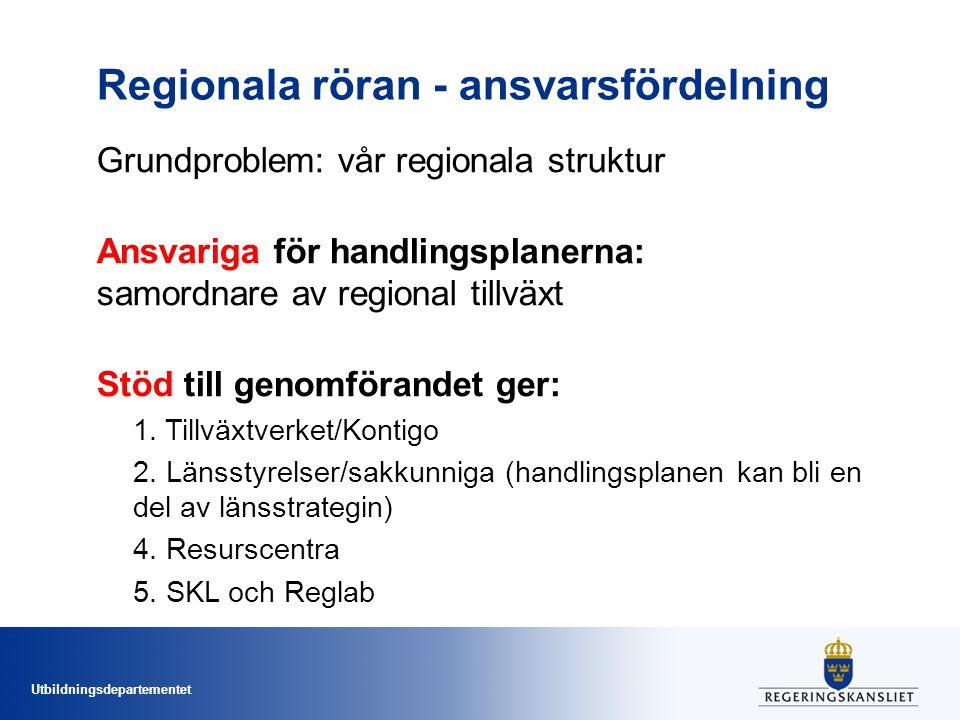 Regionala röran - ansvarsfördelning