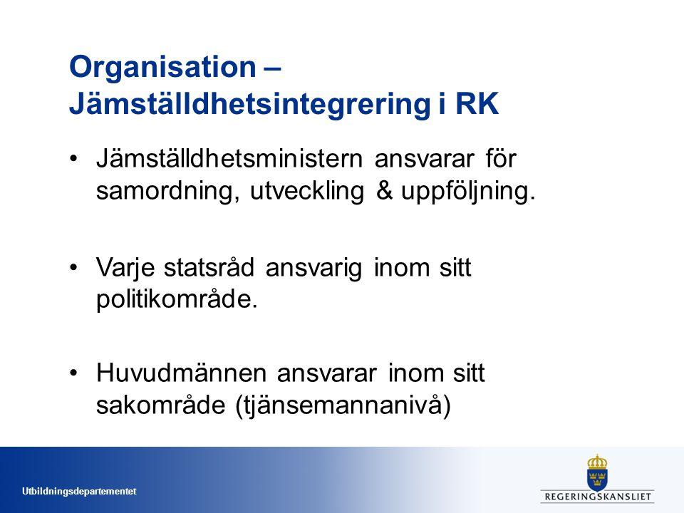 Organisation – Jämställdhetsintegrering i RK