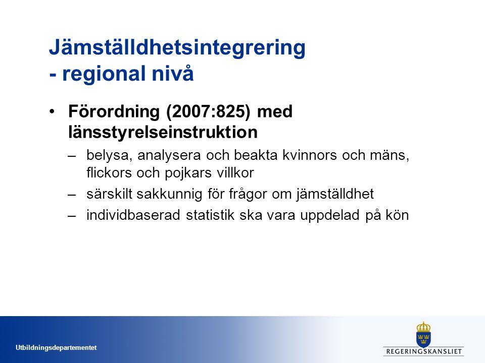 Jämställdhetsintegrering - regional nivå