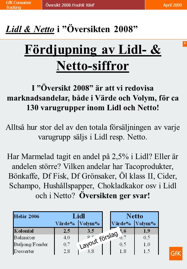 Lidl & Netto i Översikten 2008