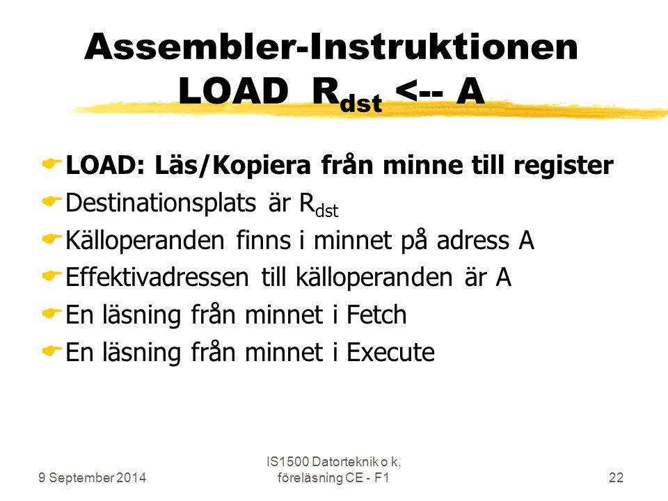 Assembler-Instruktionen LOAD Rdst <-- A