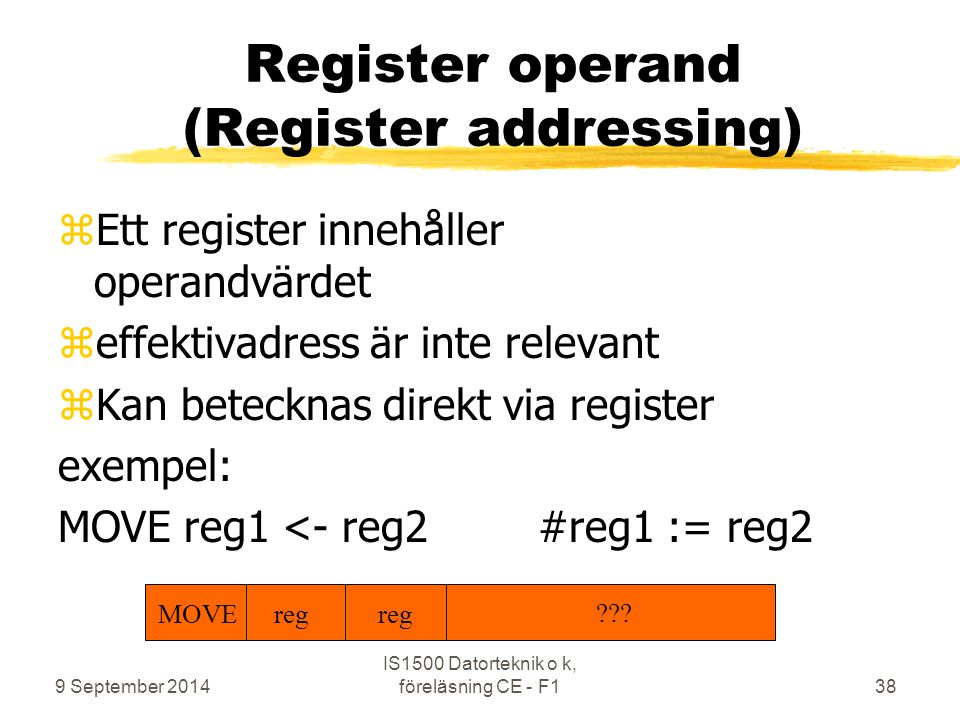 Register operand (Register addressing)