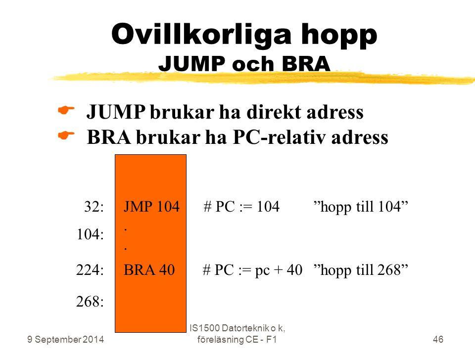 Ovillkorliga hopp JUMP och BRA