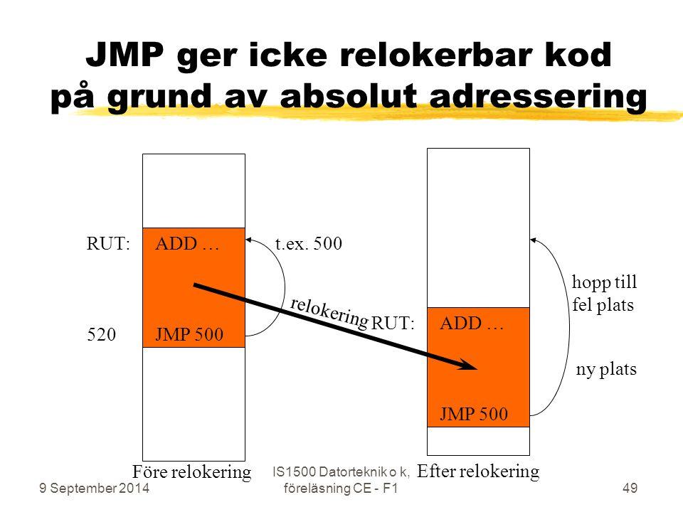 JMP ger icke relokerbar kod på grund av absolut adressering