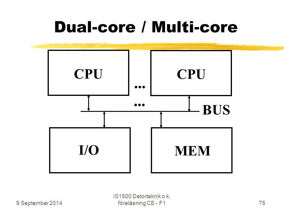 Dual-core / Multi-core
