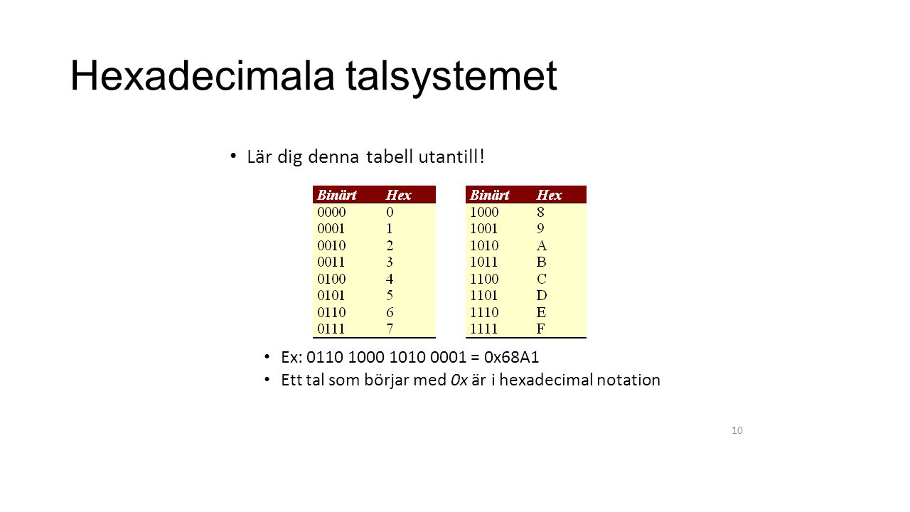 Hexadecimala talsystemet