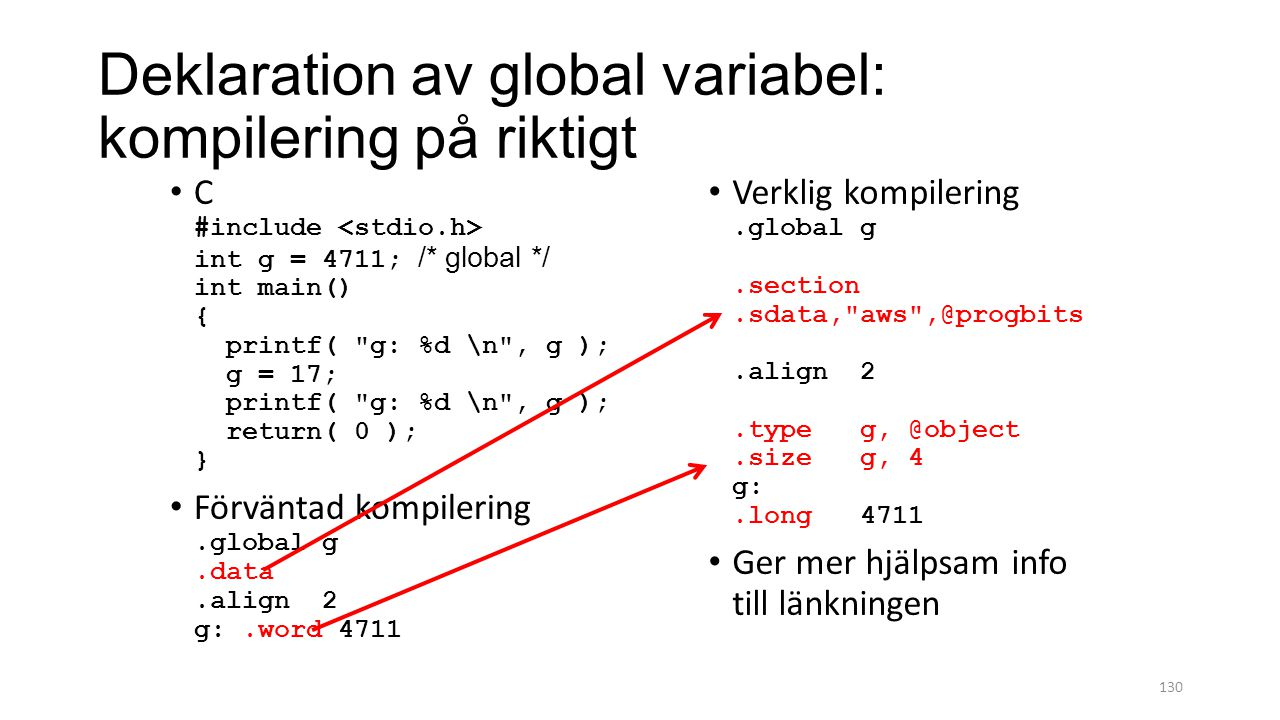 Deklaration av global variabel: kompilering på riktigt