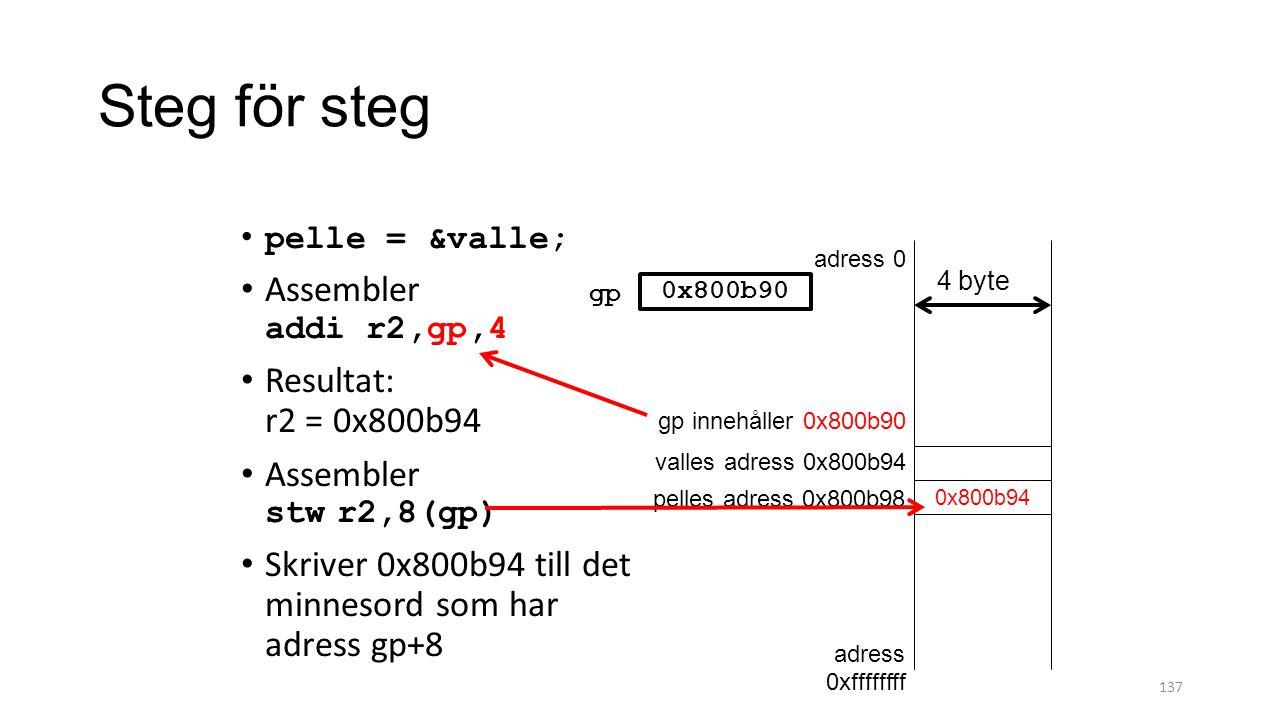 Steg för steg Assembler addi r2,gp,4 Resultat: r2 = 0x800b94