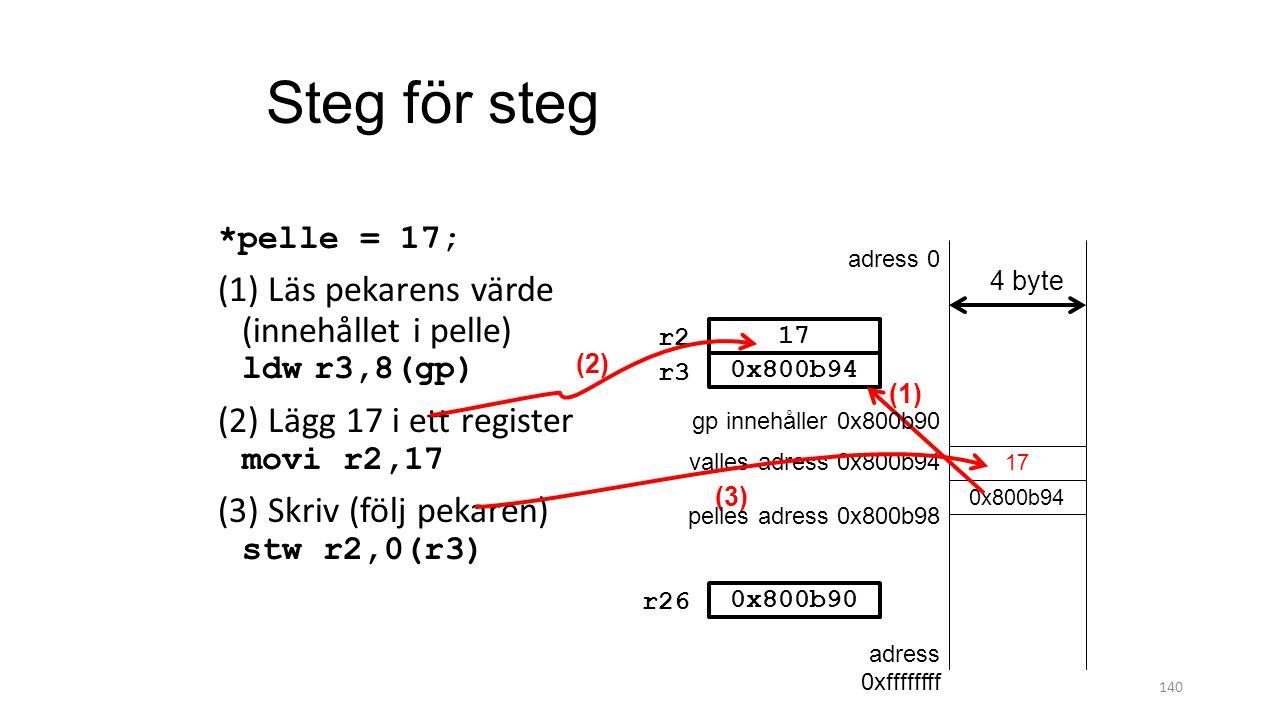 Steg för steg Läs pekarens värde (innehållet i pelle) ldw r3,8(gp)