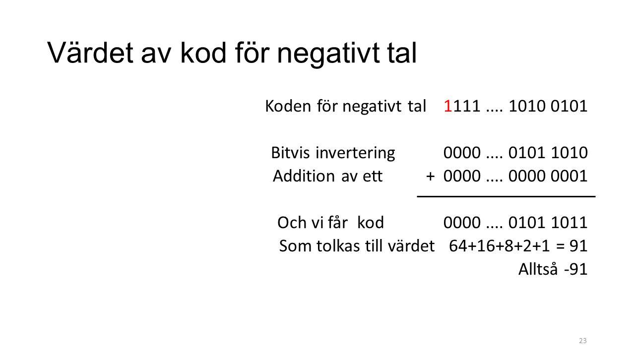 Värdet av kod för negativt tal