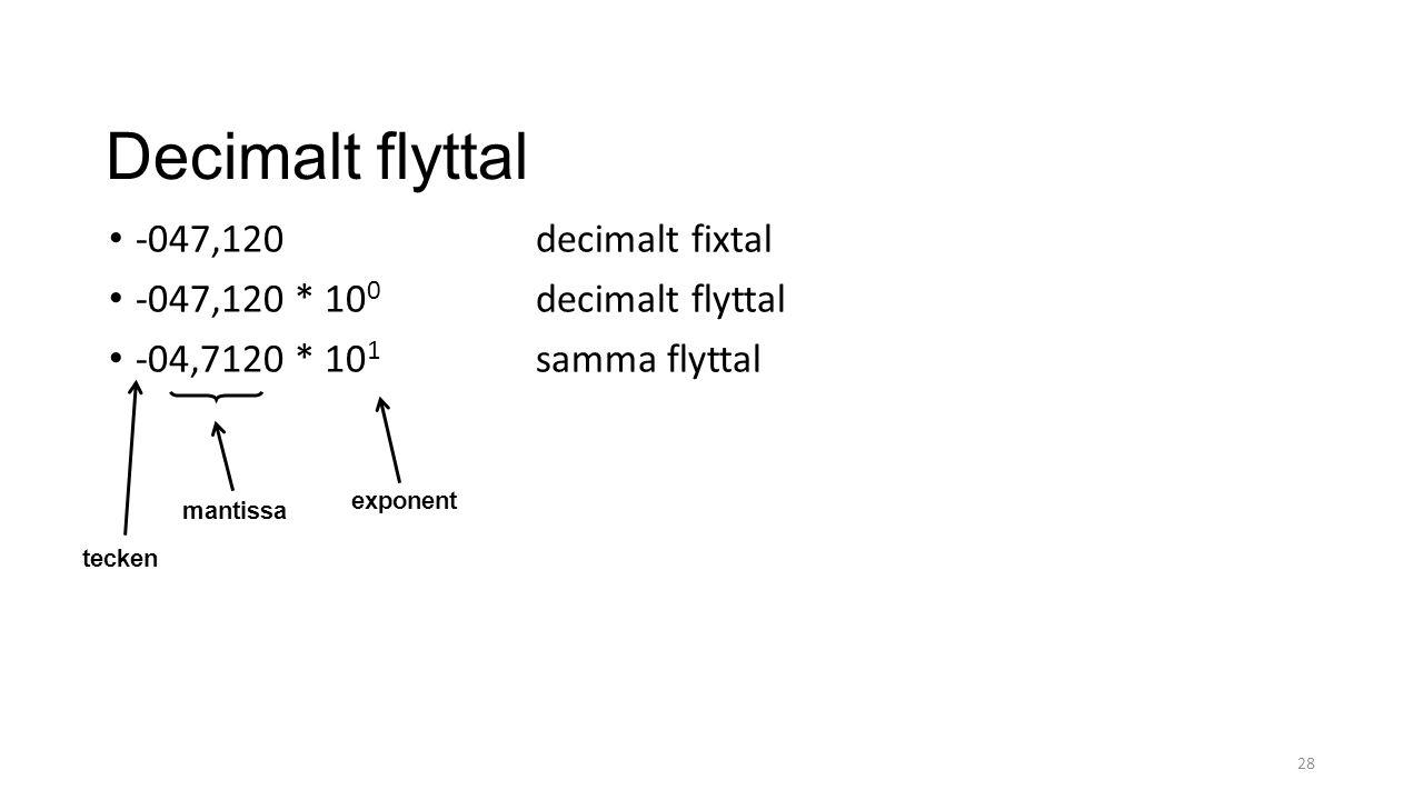 Decimalt flyttal -047,120 decimalt fixtal