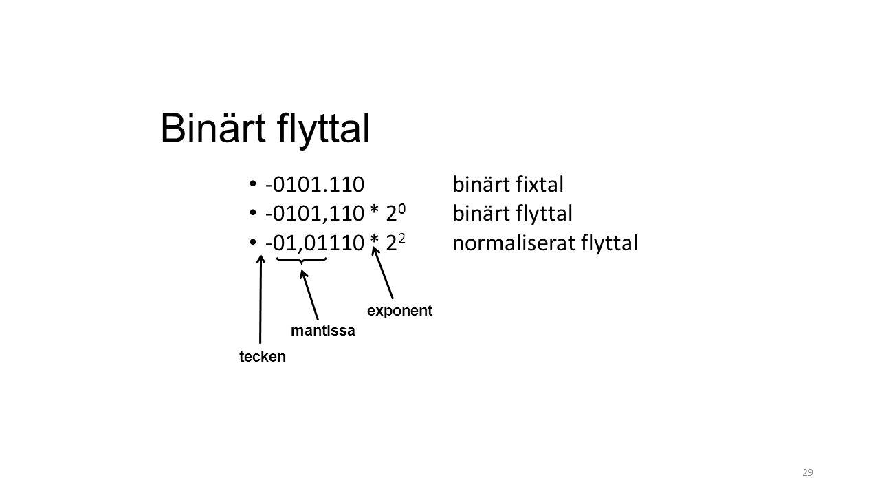 Binärt flyttal -0101.110 binärt fixtal -0101,110 * 20 binärt flyttal