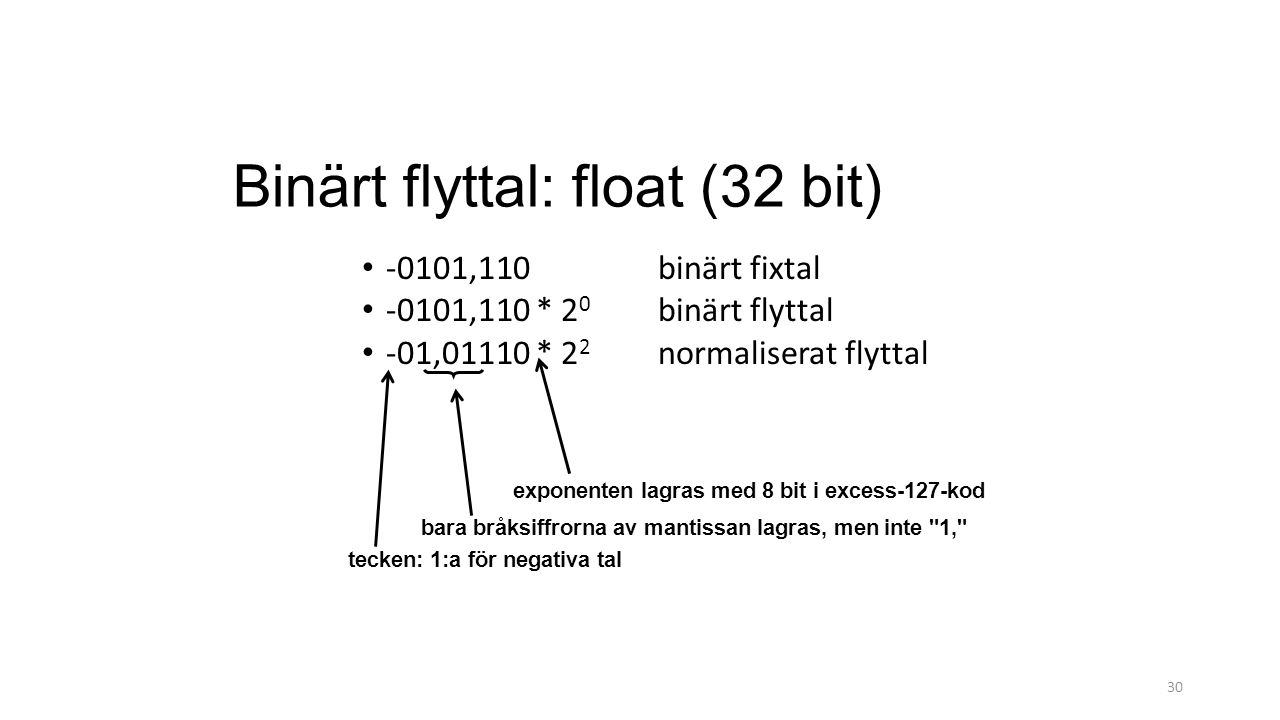 Binärt flyttal: float (32 bit)