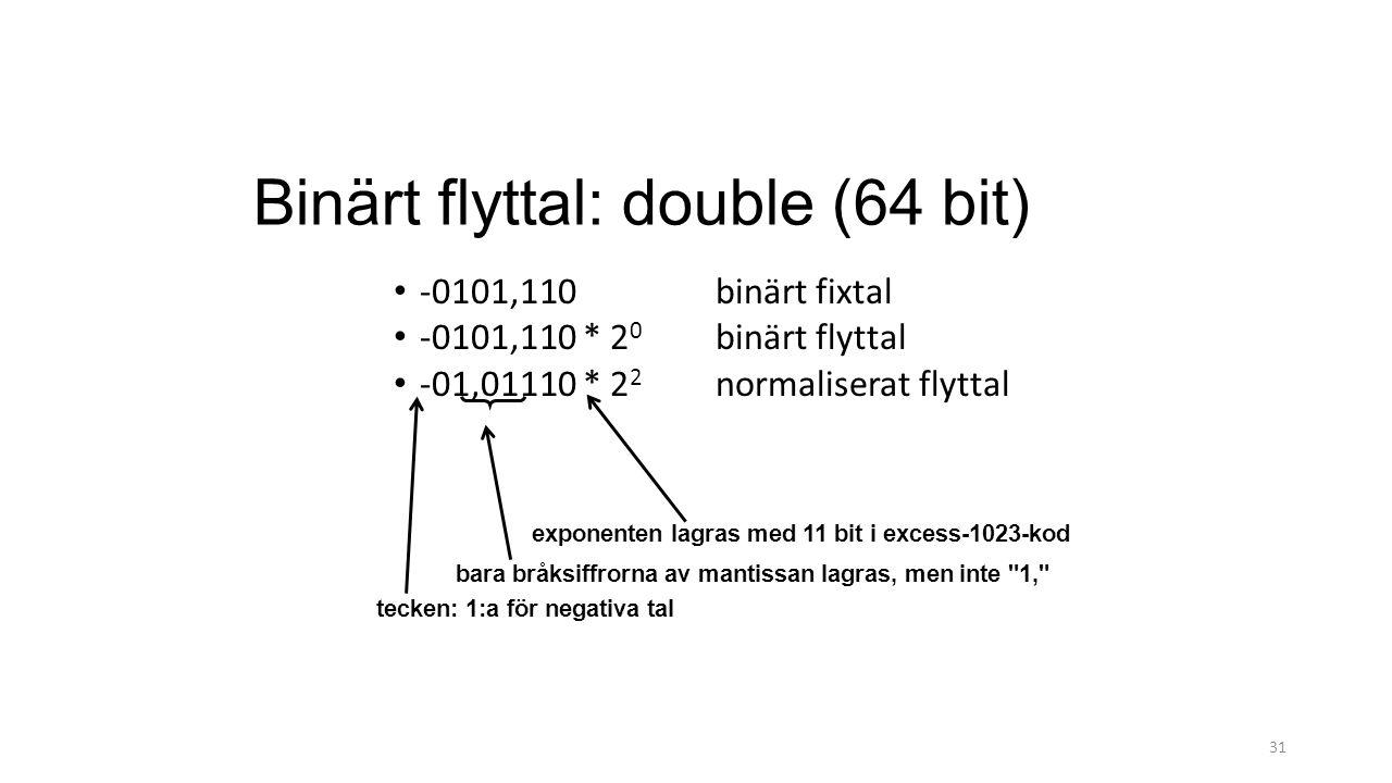 Binärt flyttal: double (64 bit)