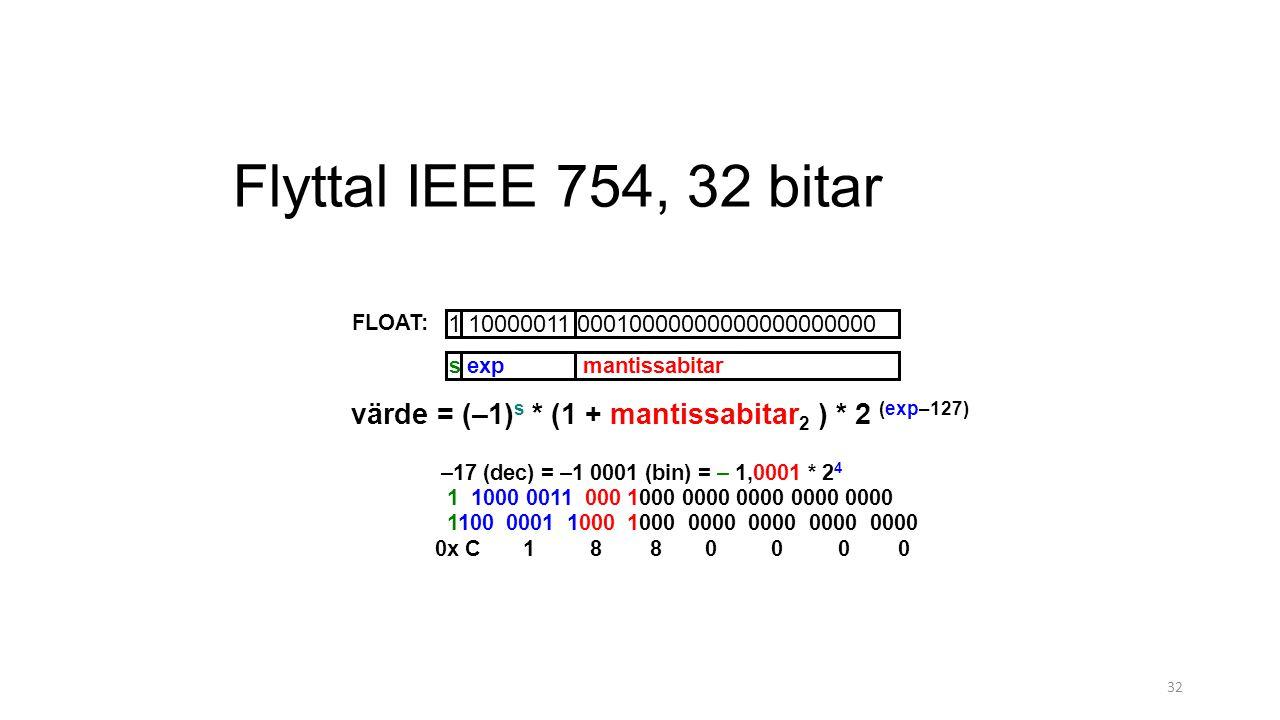 Flyttal IEEE 754, 32 bitar FLOAT: 1 10000011 00010000000000000000000. s exp mantissabitar.