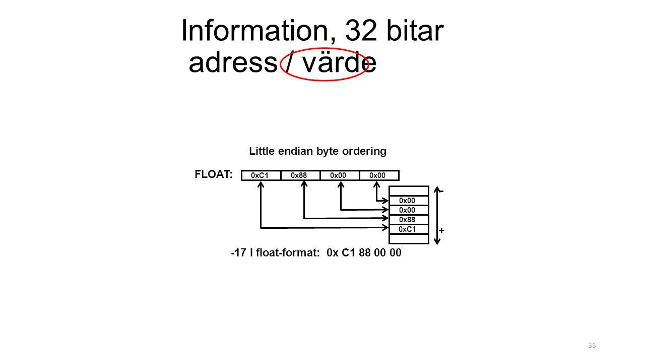 Information, 32 bitar adress / värde
