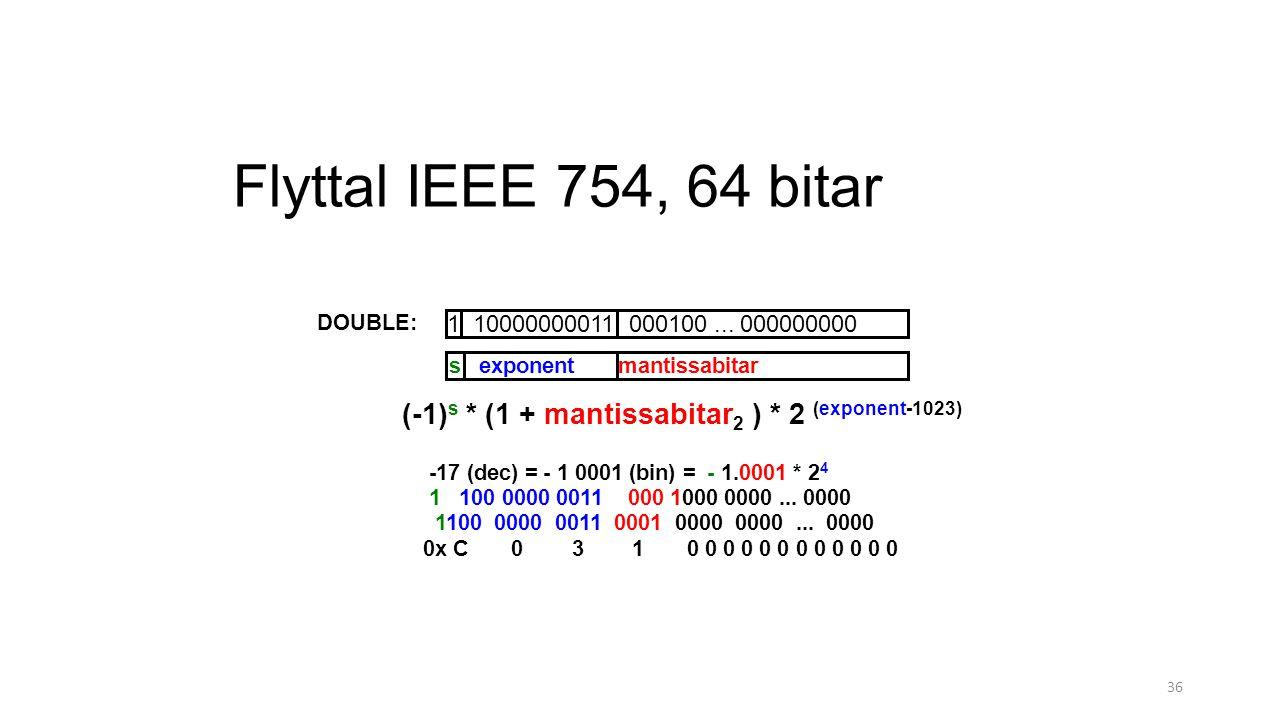 Flyttal IEEE 754, 64 bitar DOUBLE: 1 10000000011 000100 ... 000000000. s exponent mantissabitar.