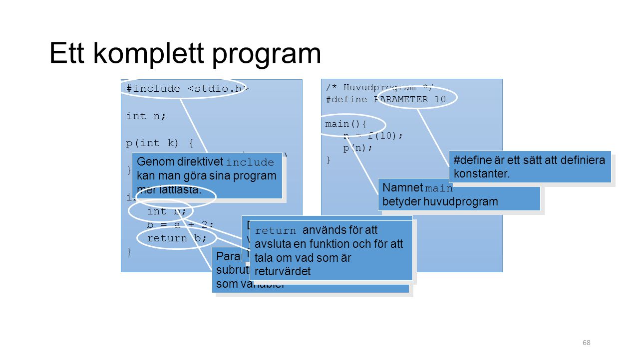 Ett komplett program #include <stdio.h> int n; p(int k) {
