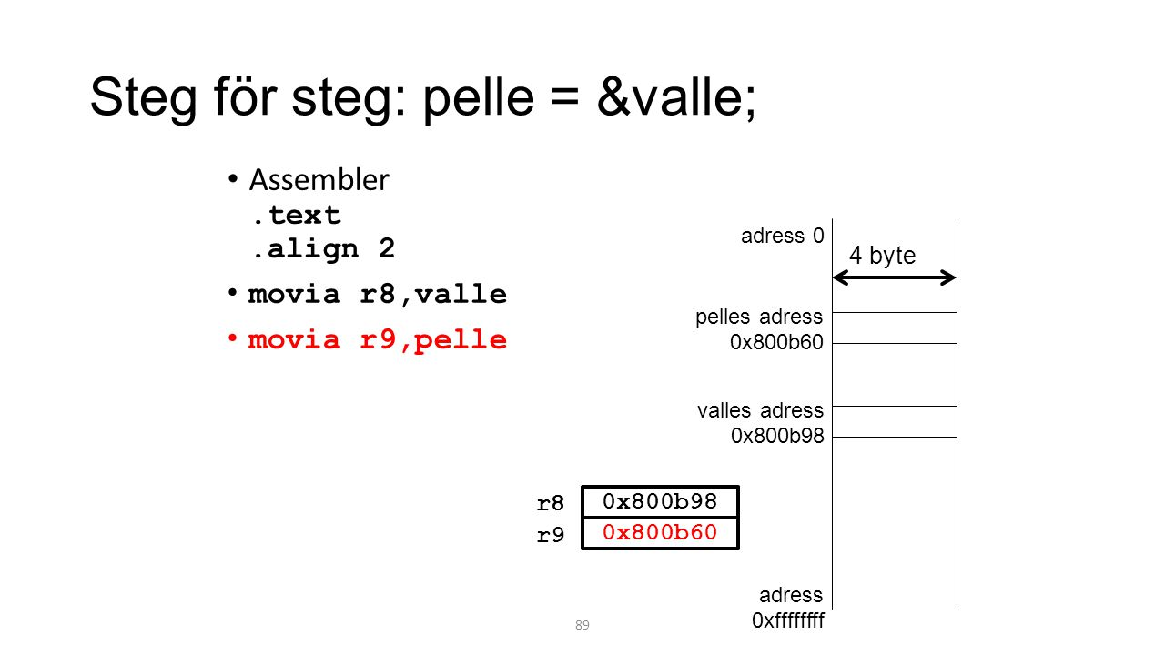 Steg för steg: pelle = &valle;