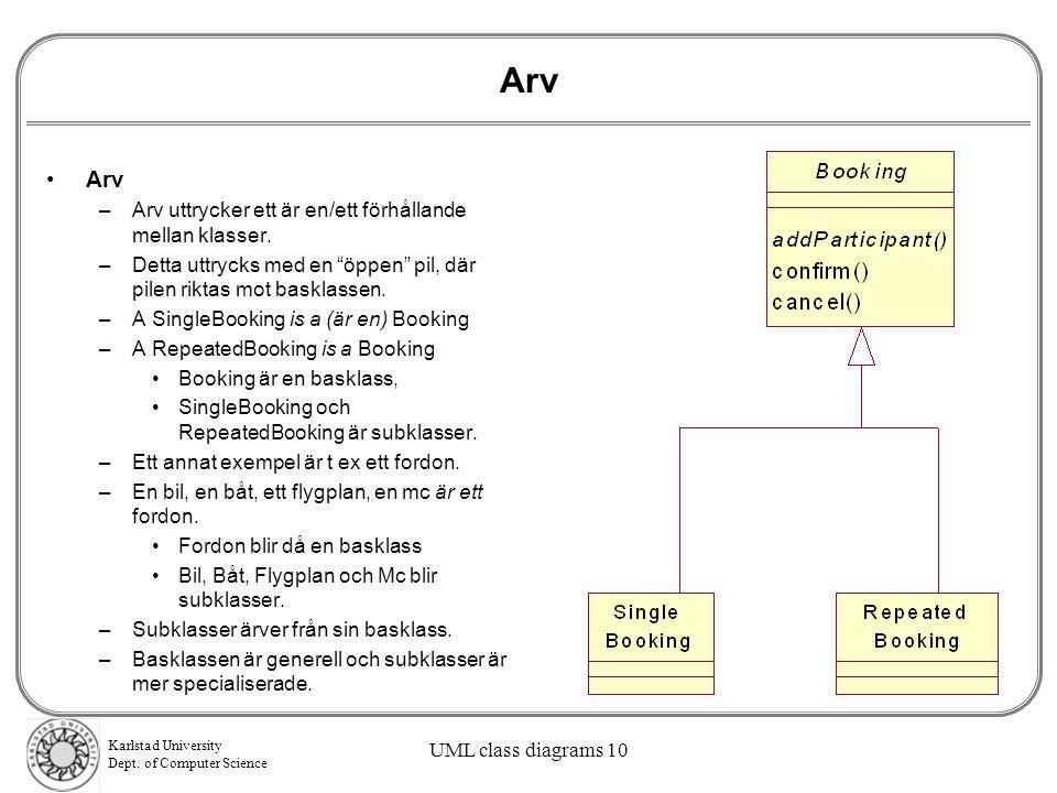 Arv Arv Arv uttrycker ett är en/ett förhållande mellan klasser.