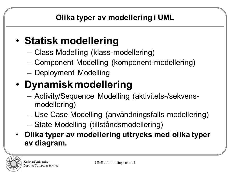 Olika typer av modellering i UML