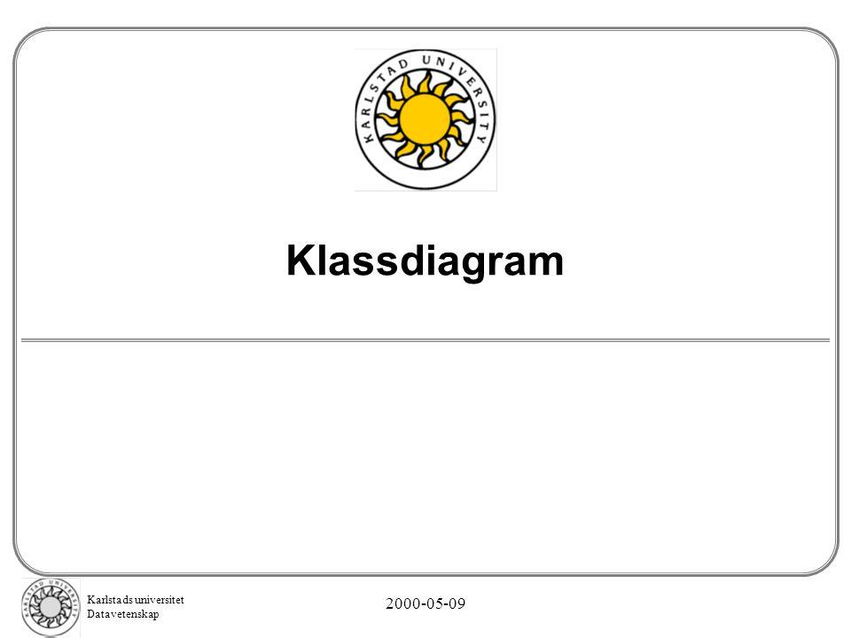Klassdiagram 2000-05-09