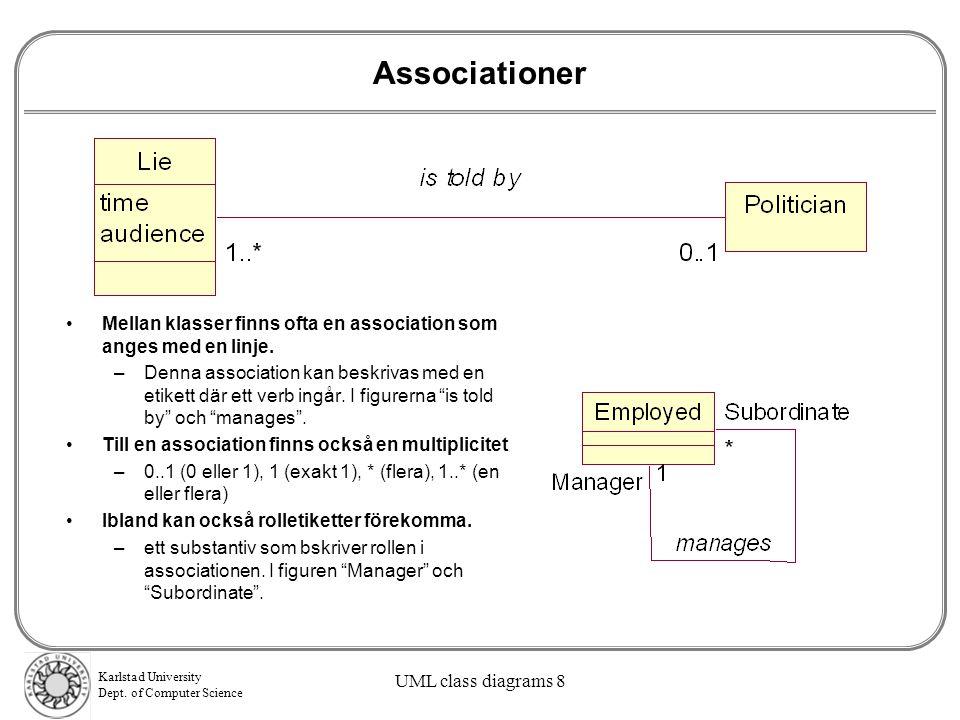 Associationer Mellan klasser finns ofta en association som anges med en linje.