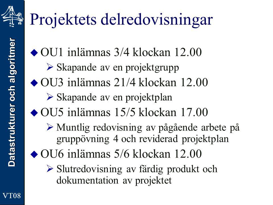 Projektets delredovisningar
