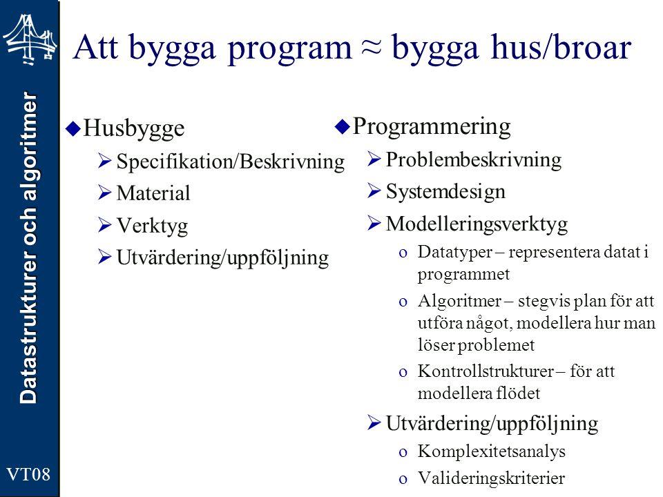 Att bygga program ≈ bygga hus/broar
