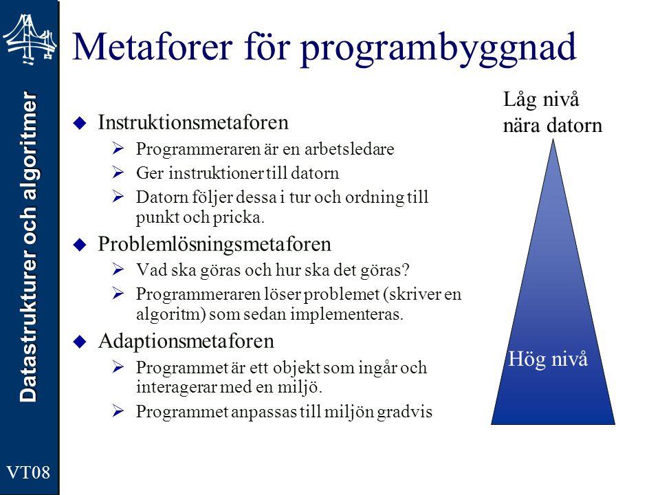 Metaforer för programbyggnad