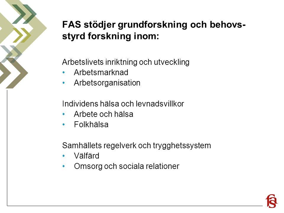 FAS stödjer grundforskning och behovs-styrd forskning inom: