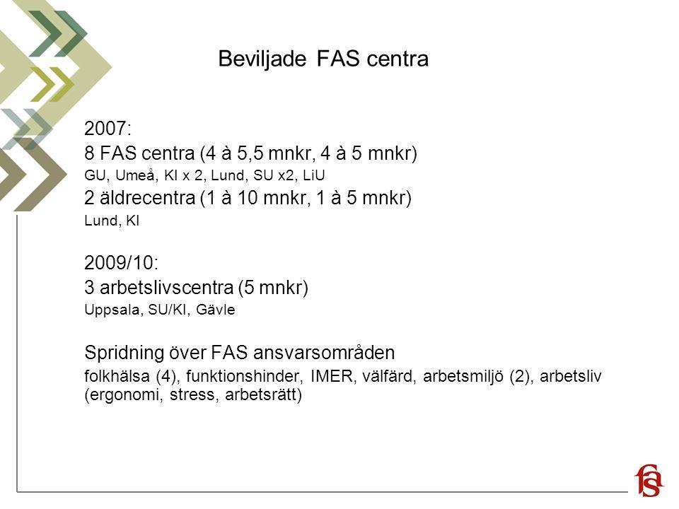 Beviljade FAS centra 2007: 8 FAS centra (4 à 5,5 mnkr, 4 à 5 mnkr)