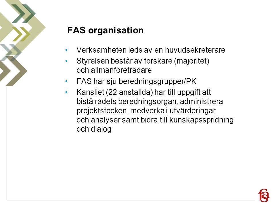 FAS organisation Verksamheten leds av en huvudsekreterare