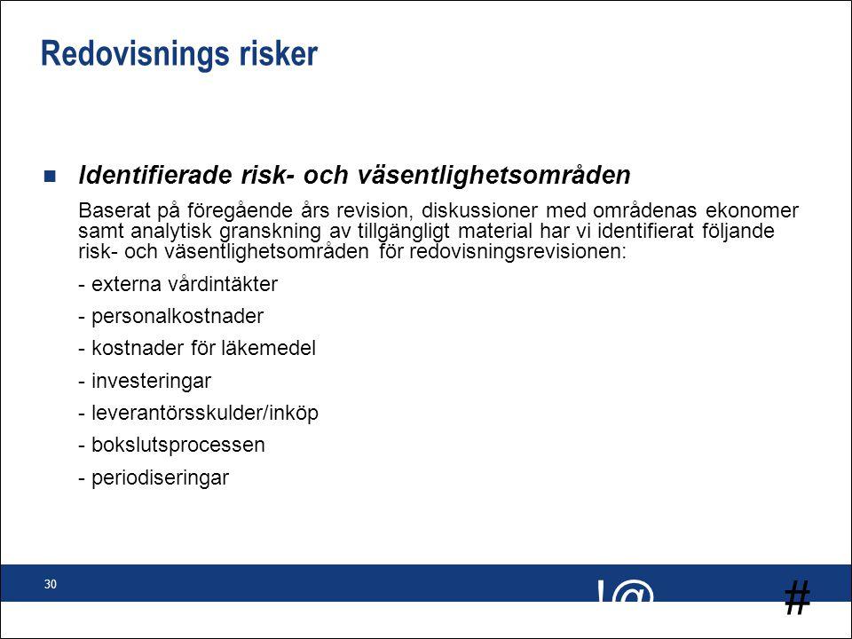 Redovisnings risker Identifierade risk- och väsentlighetsområden
