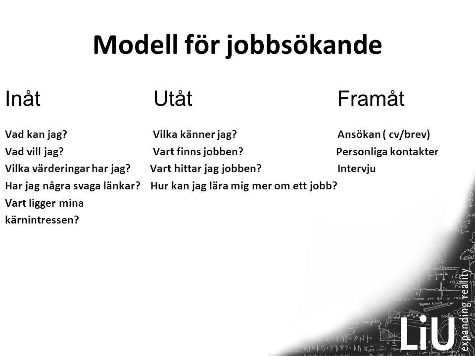 Modell för jobbsökande