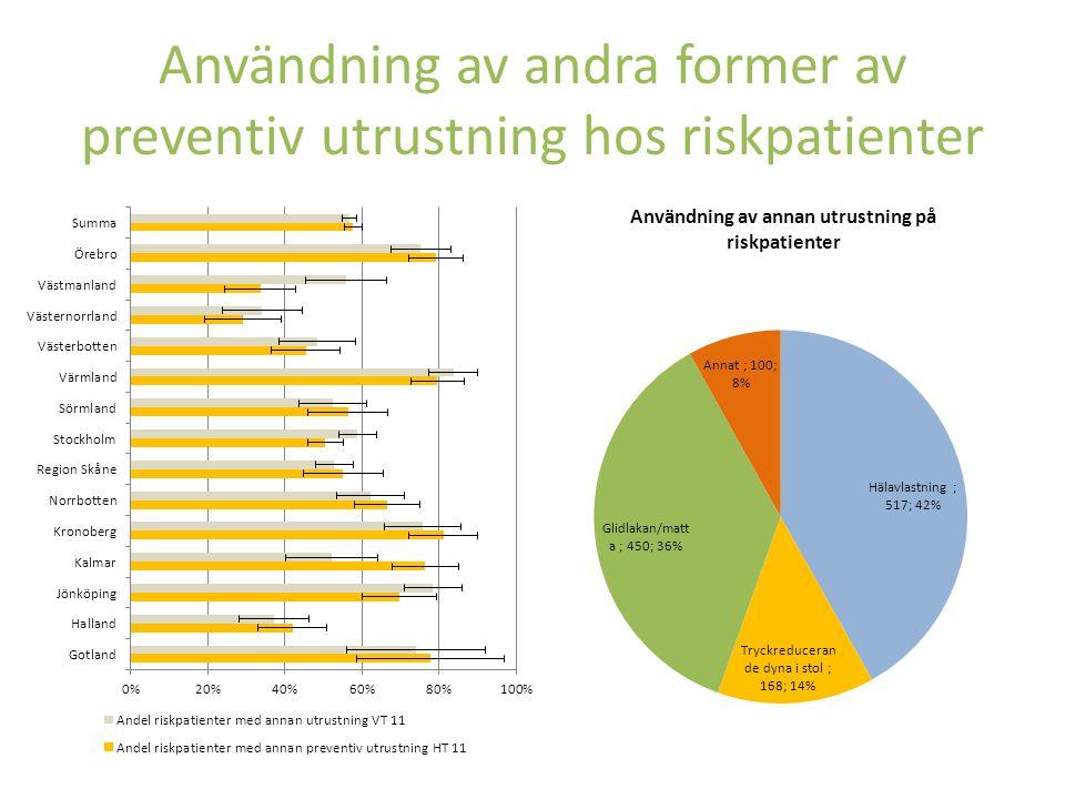 Användning av andra former av preventiv utrustning hos riskpatienter