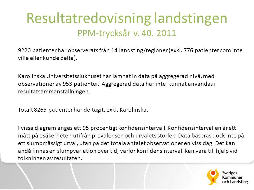 Punktprevalensmätning av trycksår 2011, v.40 Resultat från landstingen