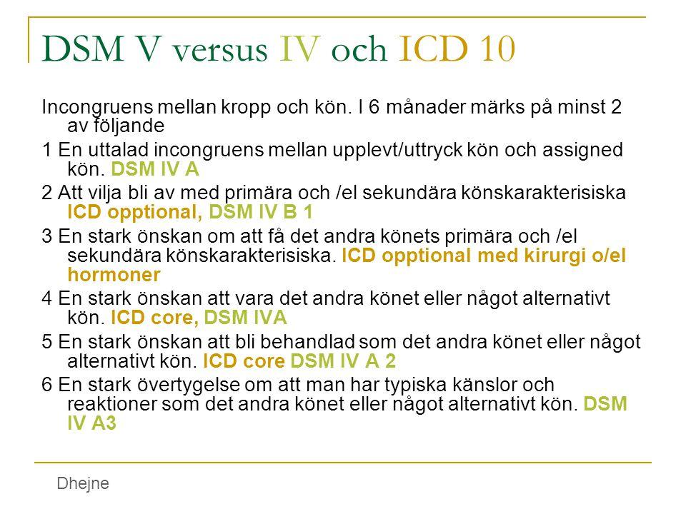 DSM V versus IV och ICD 10 Incongruens mellan kropp och kön. I 6 månader märks på minst 2 av följande.