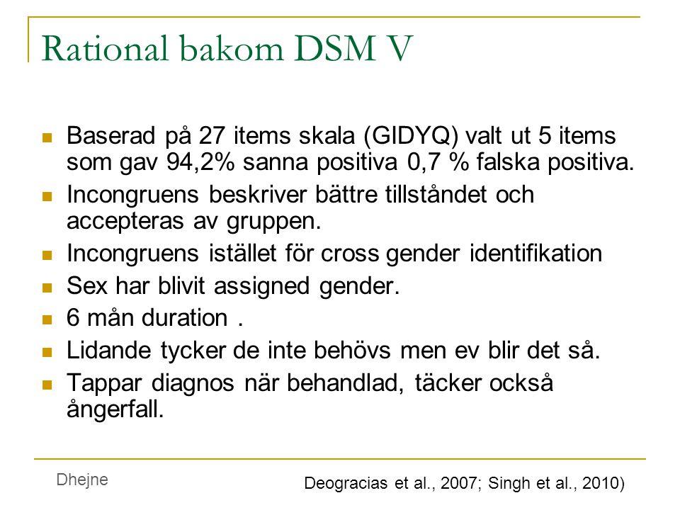Rational bakom DSM V Baserad på 27 items skala (GIDYQ) valt ut 5 items som gav 94,2% sanna positiva 0,7 % falska positiva.