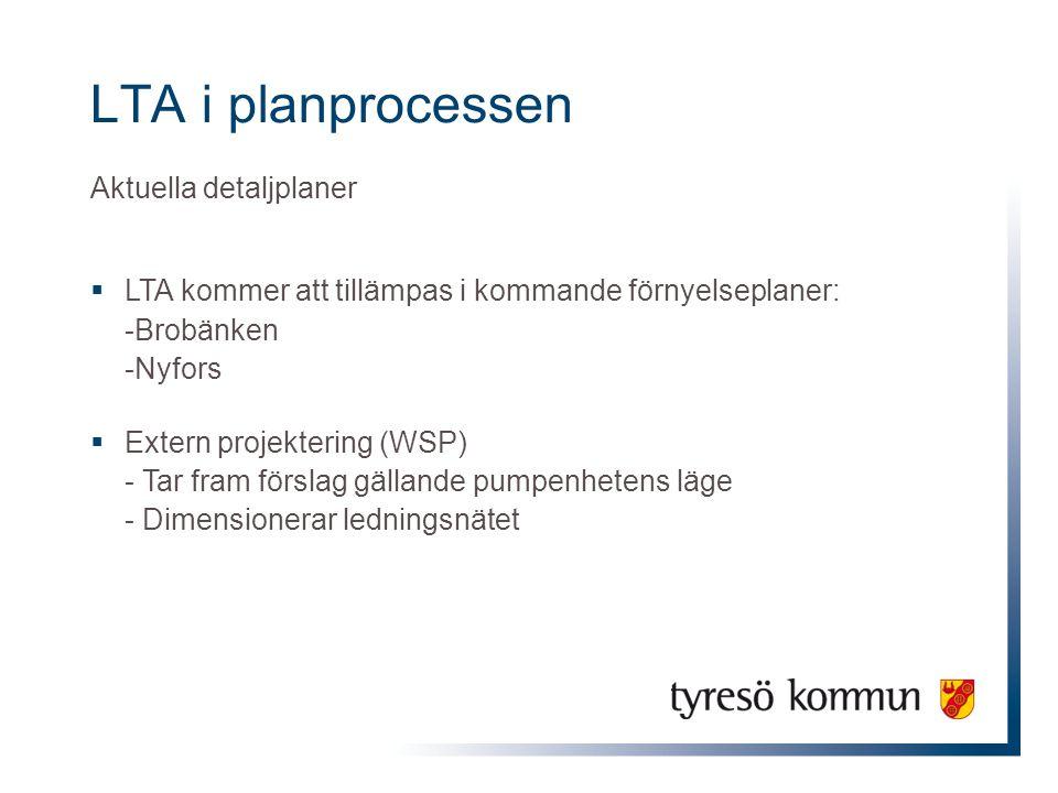 LTA i planprocessen Aktuella detaljplaner