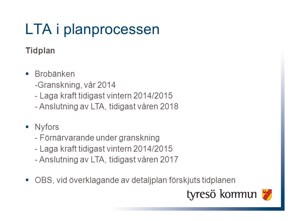 LTA i planprocessen Tidplan