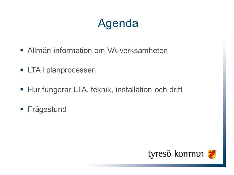 Agenda Allmän information om VA-verksamheten LTA i planprocessen