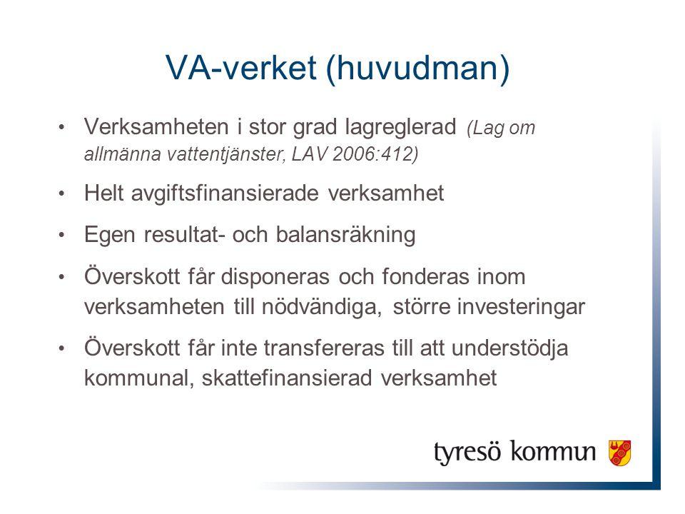VA-verket (huvudman) Verksamheten i stor grad lagreglerad (Lag om allmänna vattentjänster, LAV 2006:412)