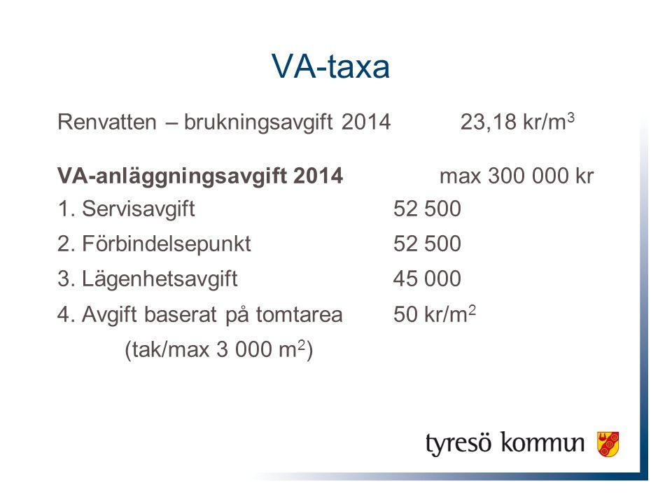 VA-taxa Renvatten – brukningsavgift 2014 23,18 kr/m3