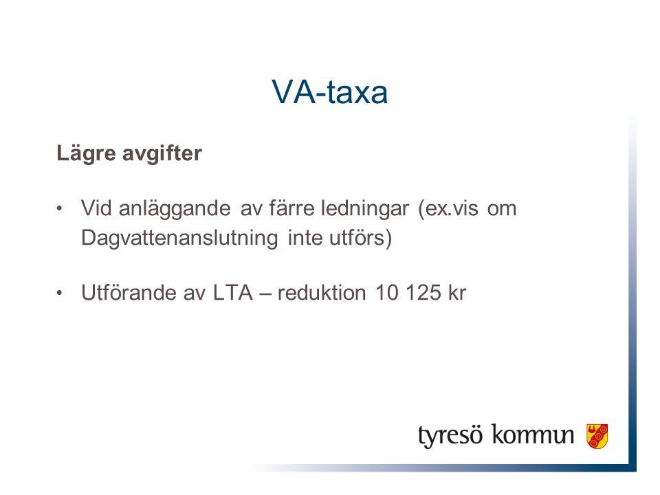 VA-taxa Lägre avgifter