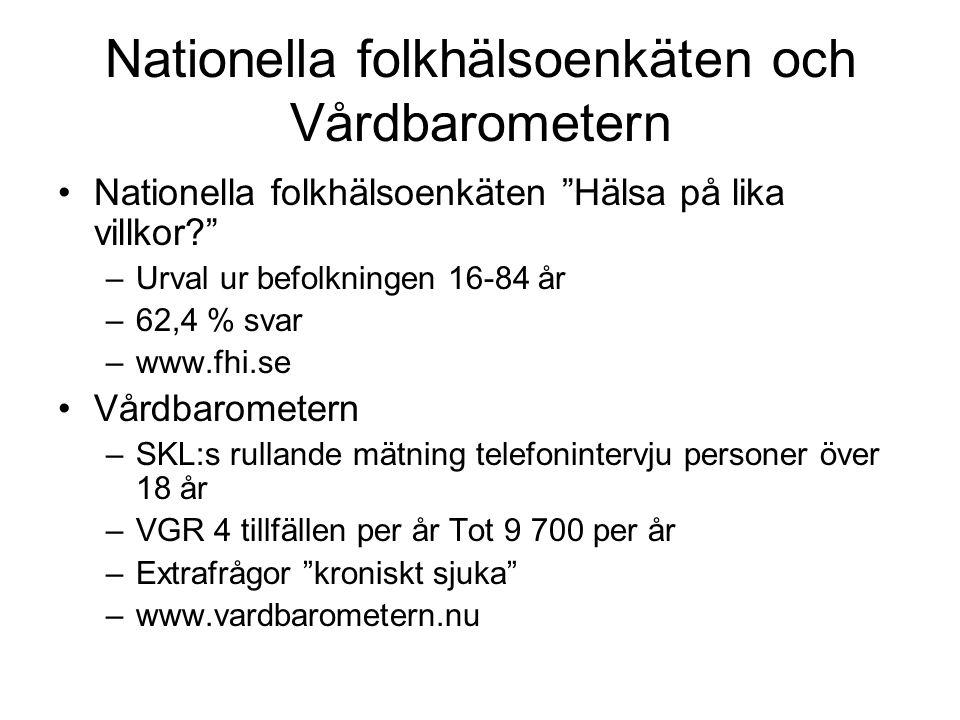 Nationella folkhälsoenkäten och Vårdbarometern