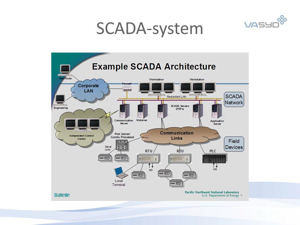 SCADA-system