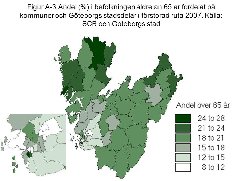 Figur A-3 Andel (%) i befolkningen äldre än 65 år fördelat på kommuner och Göteborgs stadsdelar i förstorad ruta 2007.