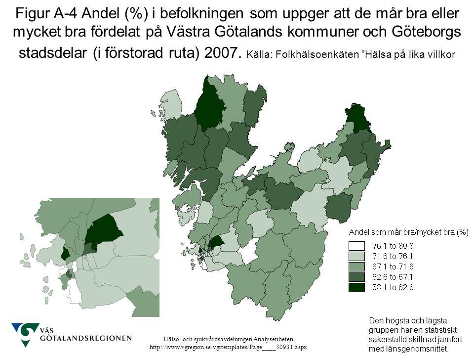 Figur A-4 Andel (%) i befolkningen som uppger att de mår bra eller mycket bra fördelat på Västra Götalands kommuner och Göteborgs stadsdelar (i förstorad ruta) 2007. Källa: Folkhälsoenkäten Hälsa på lika villkor