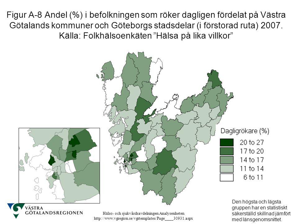 Figur A-8 Andel (%) i befolkningen som röker dagligen fördelat på Västra Götalands kommuner och Göteborgs stadsdelar (i förstorad ruta) 2007. Källa: Folkhälsoenkäten Hälsa på lika villkor